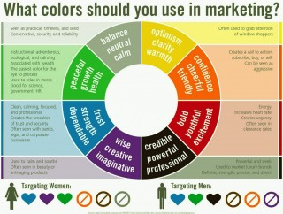 Psychology of Color in Advertising