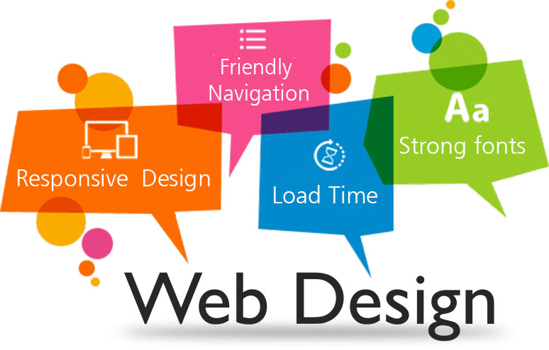 custom-web-design-important-factors